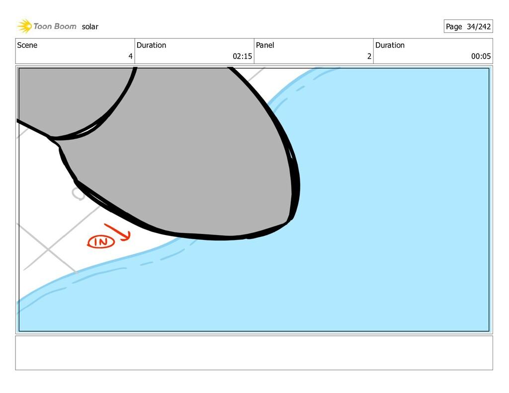 Scene 4 Duration 02:15 Panel 2 Duration 00:05 s...