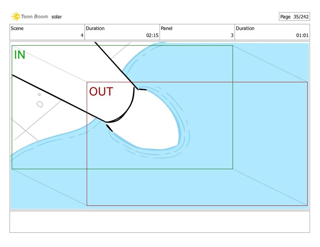Scene 4 Duration 02:15 Panel 3 Duration 01:01 s...