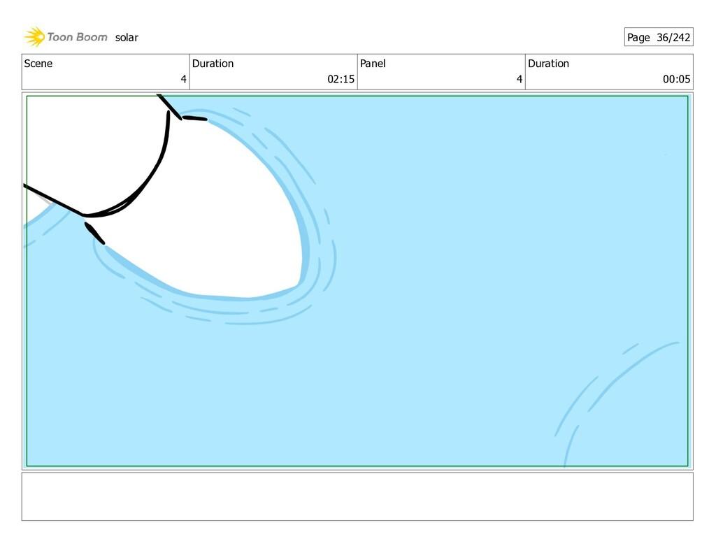 Scene 4 Duration 02:15 Panel 4 Duration 00:05 s...
