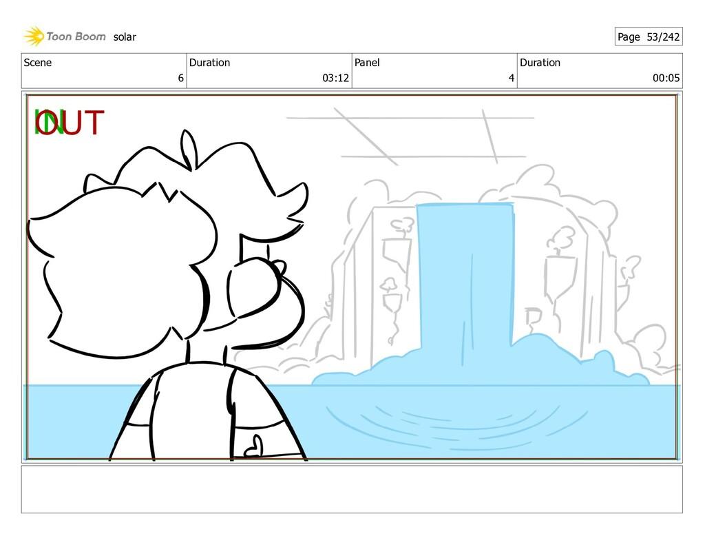 Scene 6 Duration 03:12 Panel 4 Duration 00:05 s...