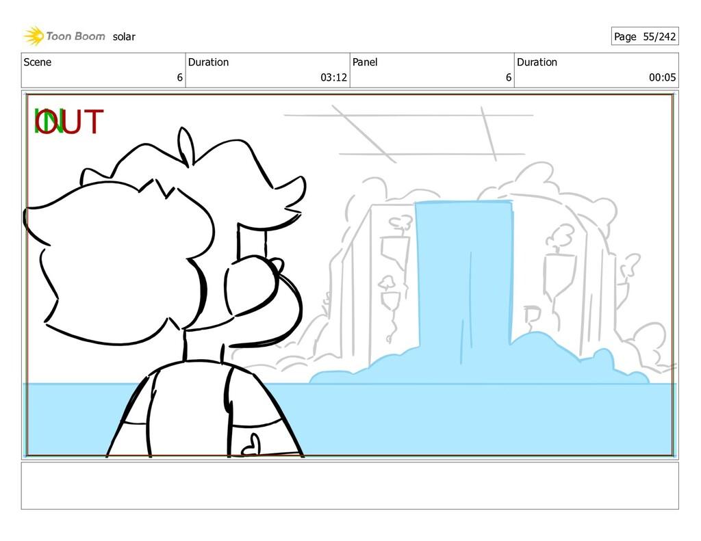 Scene 6 Duration 03:12 Panel 6 Duration 00:05 s...