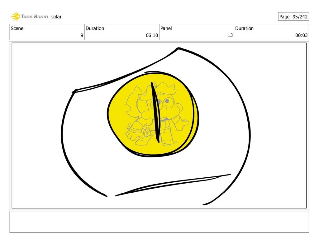 Scene 9 Duration 06:10 Panel 13 Duration 00:03 ...
