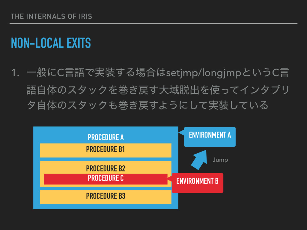 THE INTERNALS OF IRIS NON-LOCAL EXITS 1. ҰൠʹCݴޠ...