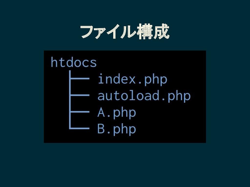 ファイル構成