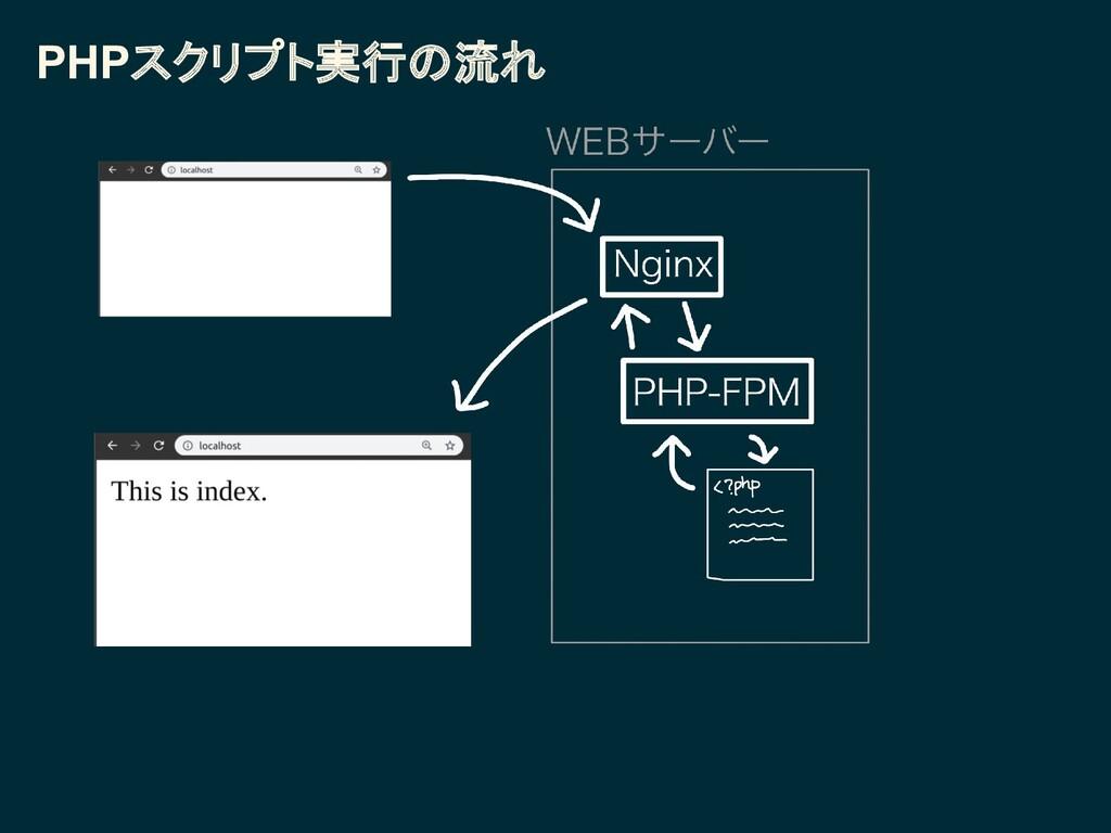 PHPスクリプト実行の流れ