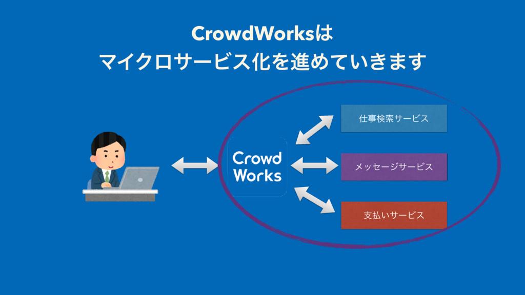 CrowdWorks ϚΠΫϩαʔϏεԽΛਐΊ͍͖ͯ·͢ ݕࡧαʔϏε ϝοηʔδαʔϏ...