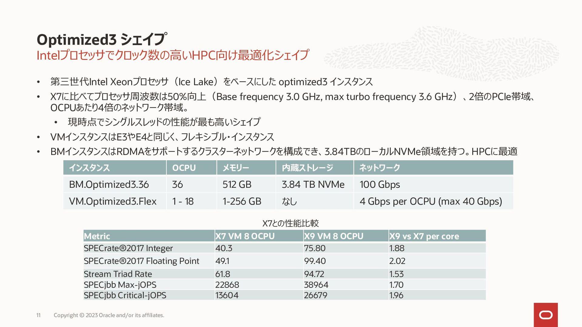 AI、HPC、およびグラフィックスを高速化するGPUを配備 コンピュート: GPU インスタン...