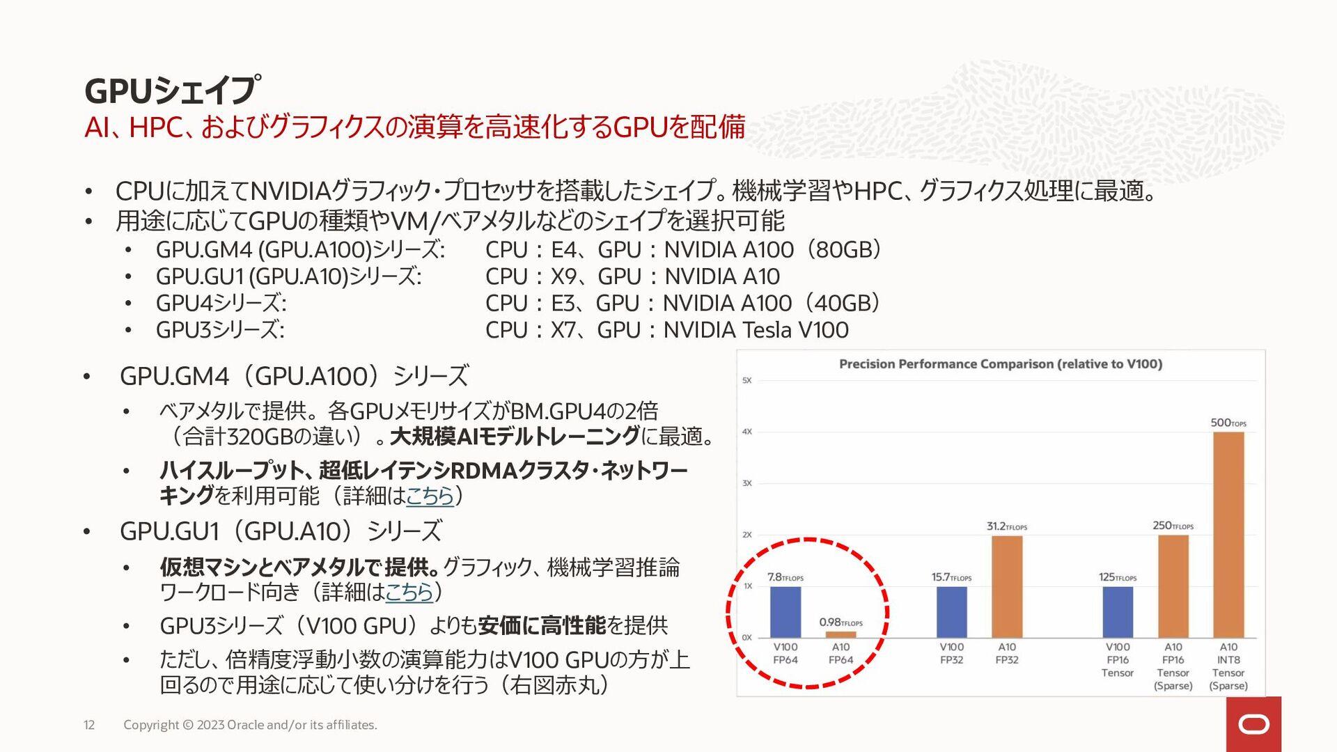 新しいAMDプロセッサのE3シェイプ • VM.Standard.E3.Flex、BM.Sta...