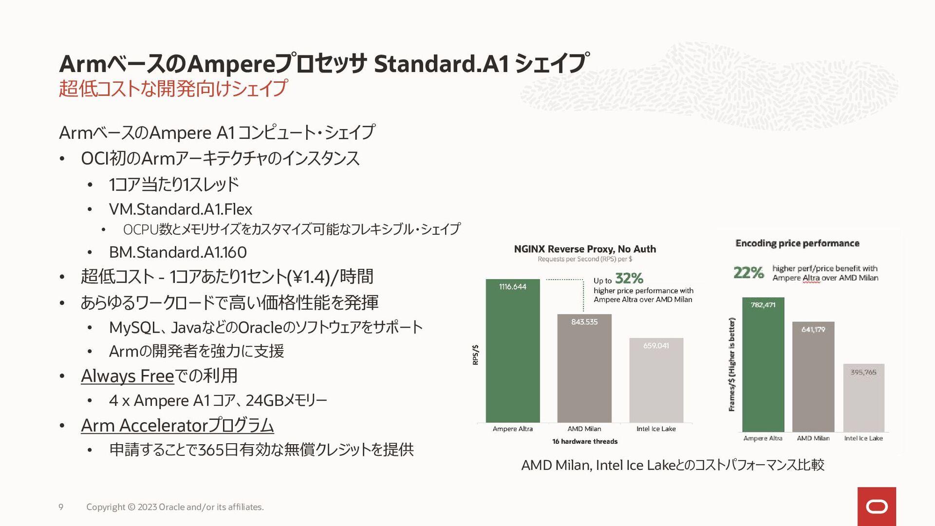 • AMD EPYC ベア・メタル・サーバー (64 コア、512 GB RAM、2 x 25...