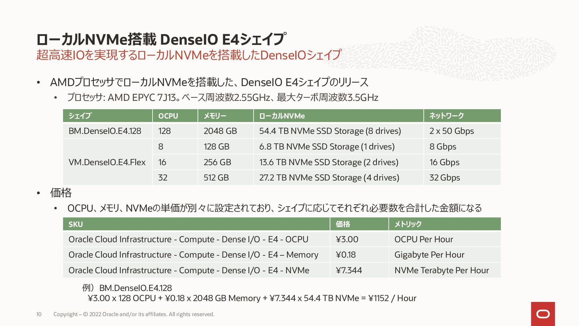 超高速I/Oを実現するローカルNVMeデバイスを配備 コンピュート: Dense I/O イン...