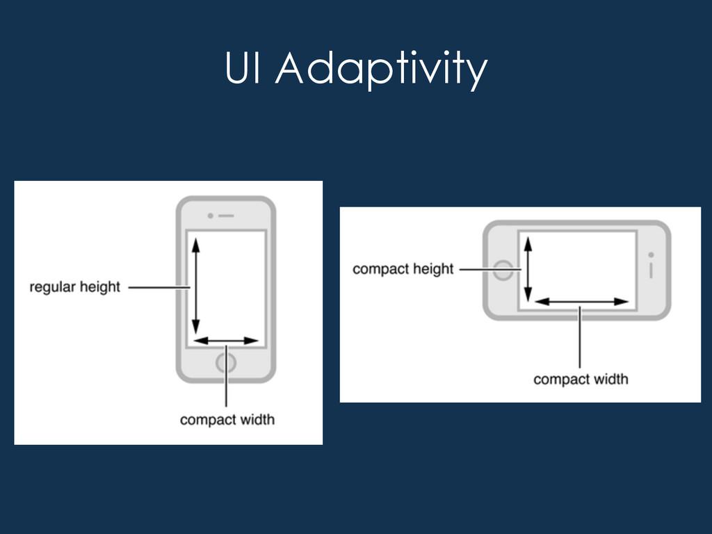 UI Adaptivity • Canvas Space vs. Orientation •...