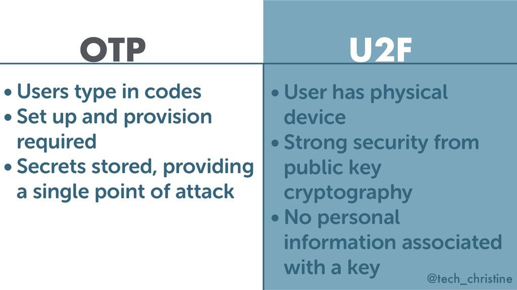 @tech_christine OTP U2F • User has physical dev...