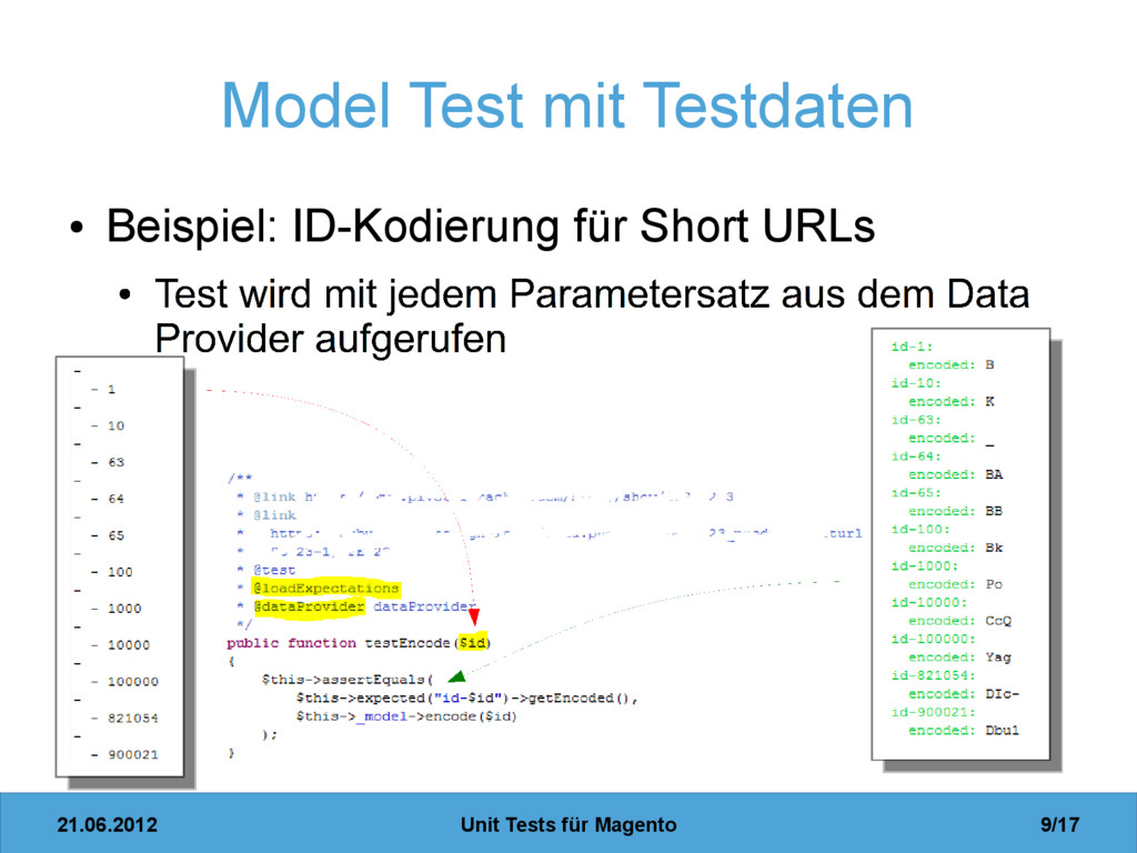 21.06.2012 Unit Tests für Magento 9/17 Model Te...