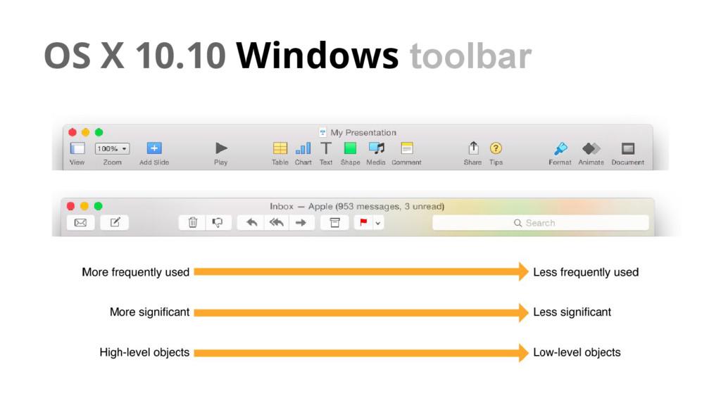 OS X 10.10 Windows toolbar