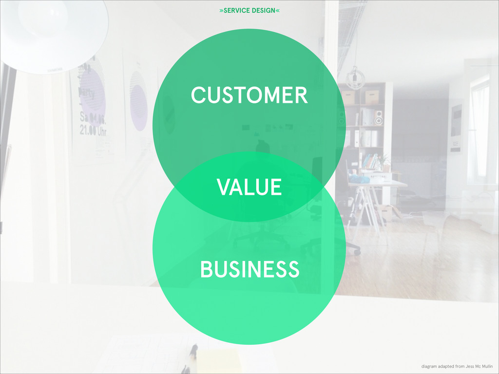 »SERVICE DESIGN« CUSTOMER VALUE BUSINESS diagra...