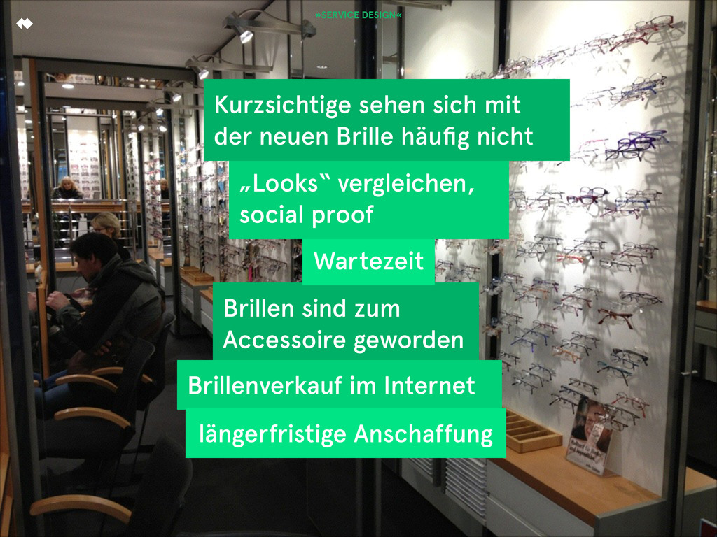 Brillen sind zum  Accessoire geworden Wartezei...