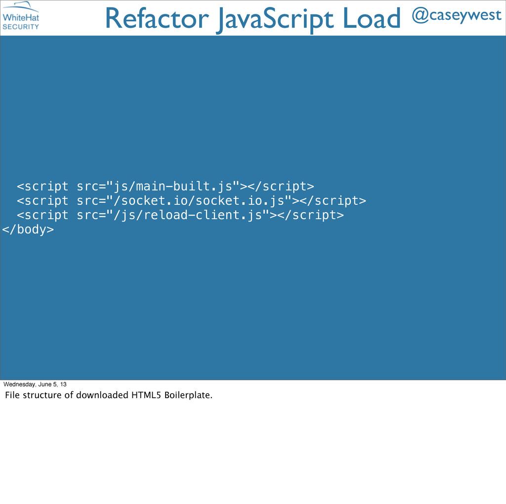 """<script src=""""js/main-built.js""""></script> <scrip..."""