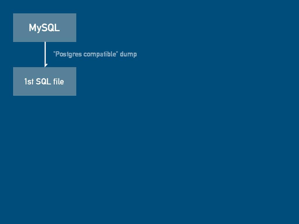 "MySQL 1st SQL file ""Postgres compatible"" dump"