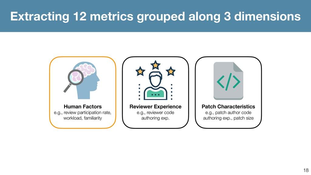18 Extracting 12 metrics grouped along 3 dimens...