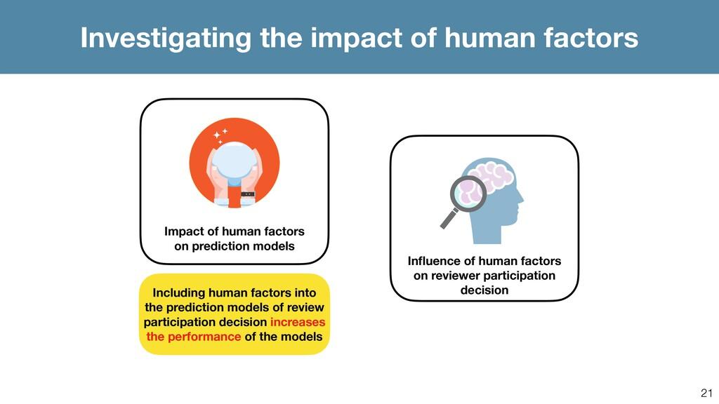 21 Impact of human factors on prediction model...
