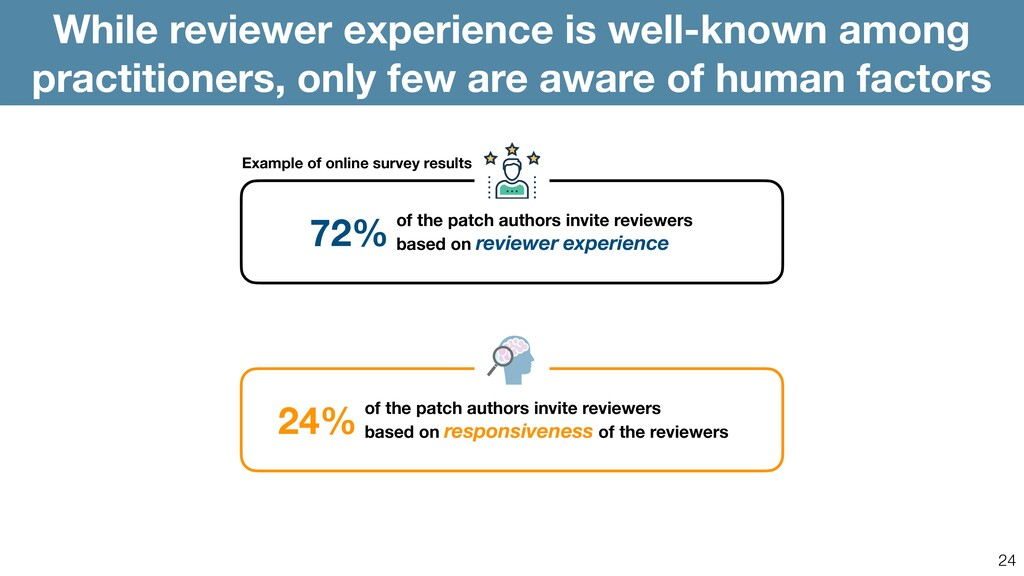 24 While reviewer experience is well-known amon...