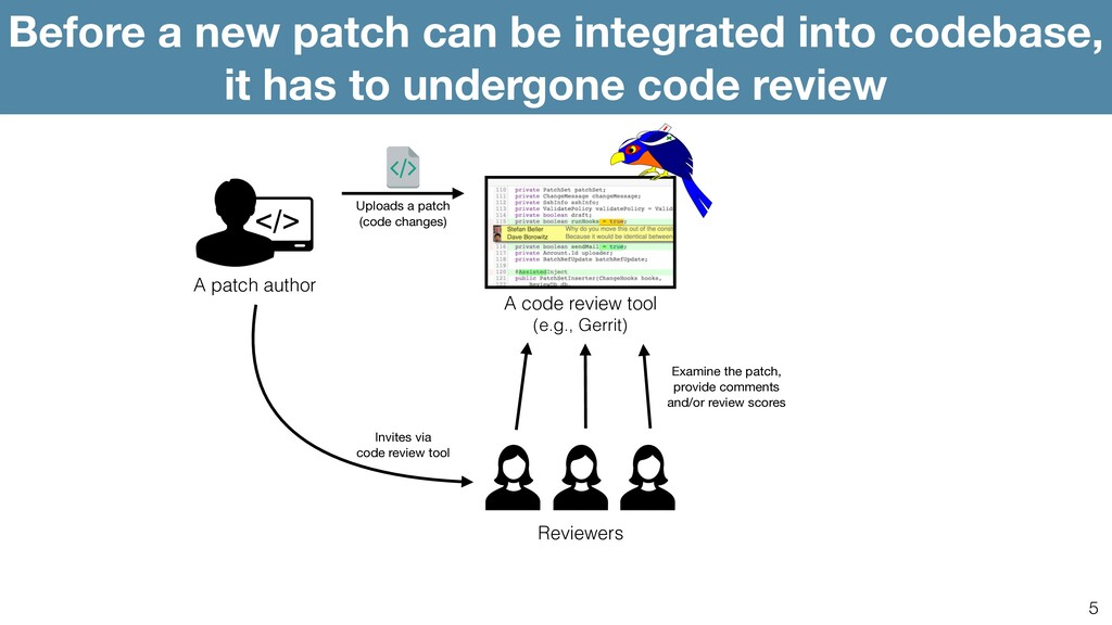 5 A patch author A code review tool (e.g., Gerr...