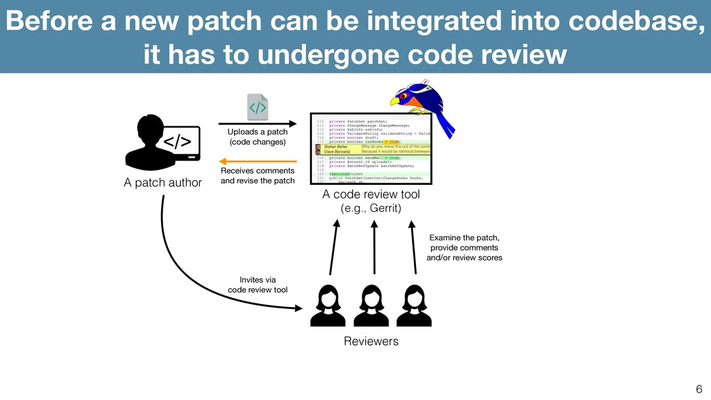 6 A patch author Uploads a patch (code changes...