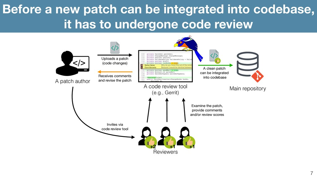 7 A patch author Uploads a patch (code changes...