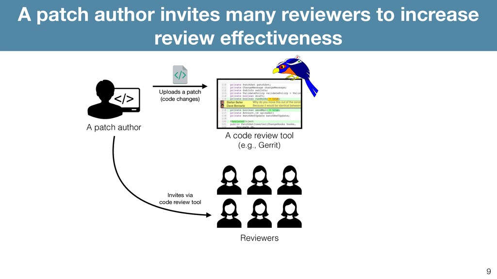 9 A patch author invites many reviewers to incr...