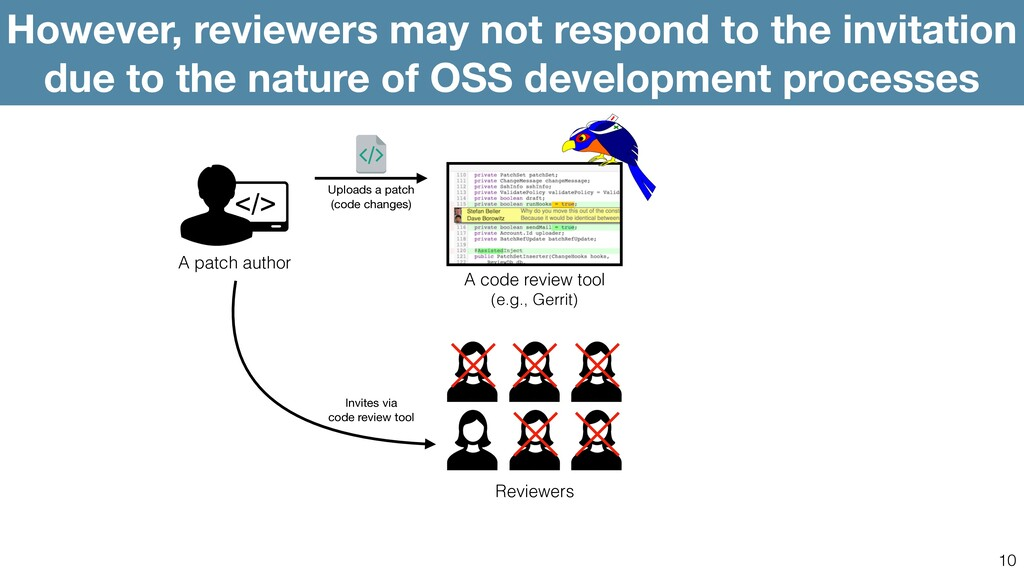 10 However, reviewers may not respond to the in...