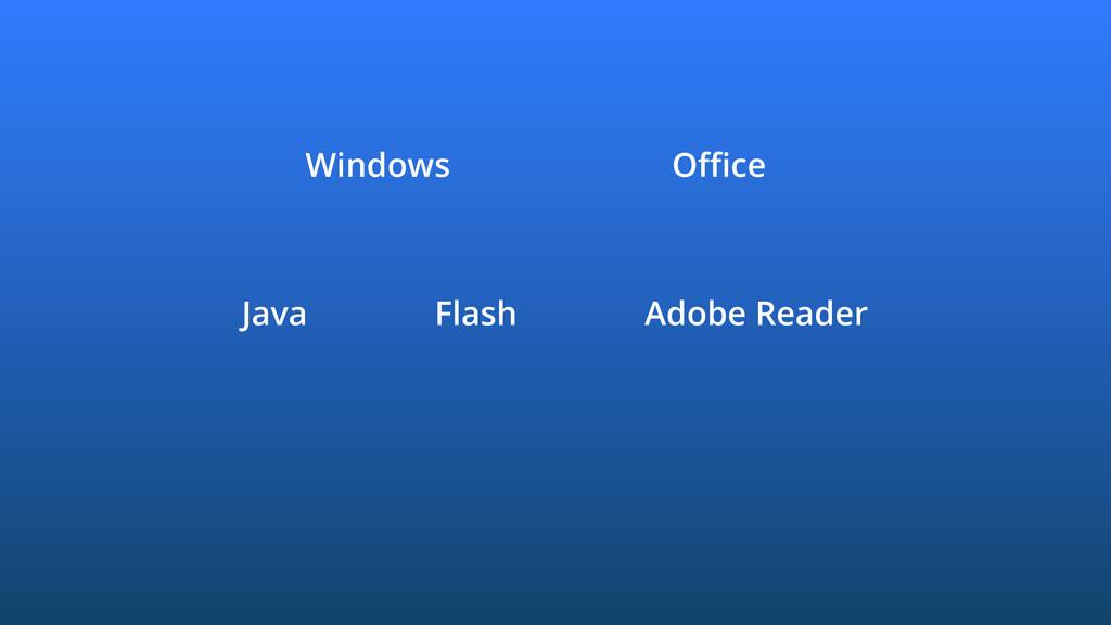 Windows Office Java Flash Adobe Reader