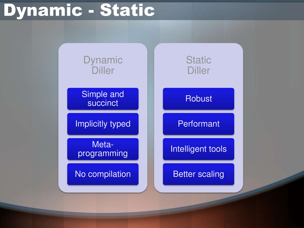 Dynamic - Static Dynamic Diller Simple and succ...