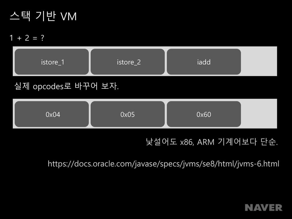 스택 기반 VM 1 + 2 = ? 0x04 실제 opcodes로 바꾸어 보자. 0x0...