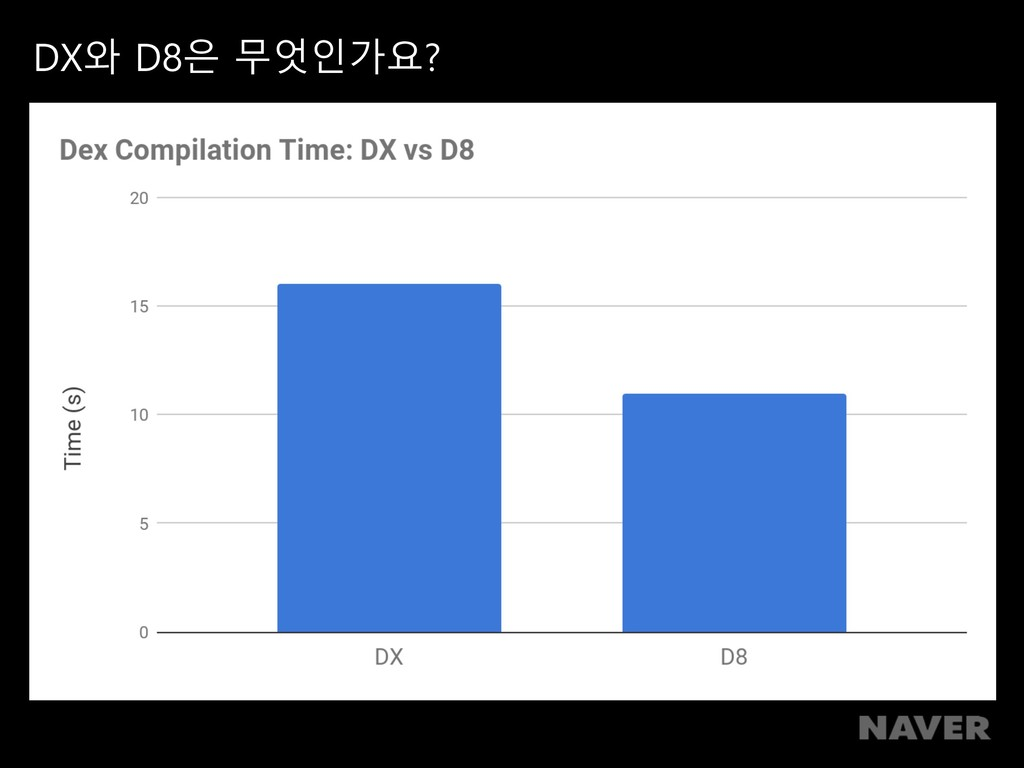 DX와 D8은 무엇인가요?