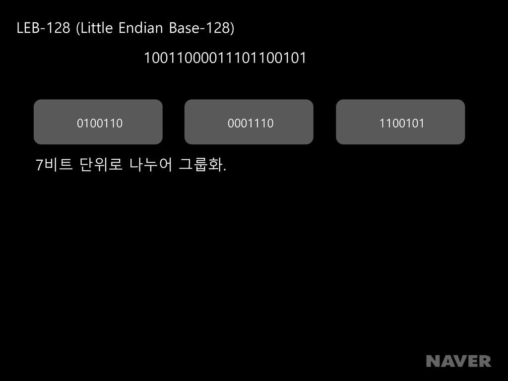 LEB-128 (Little Endian Base-128) 10011000011101...