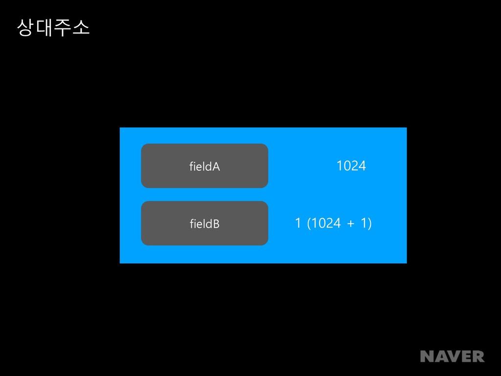 상대주소 fieldA 1024 fieldB 1 (1024 + 1)