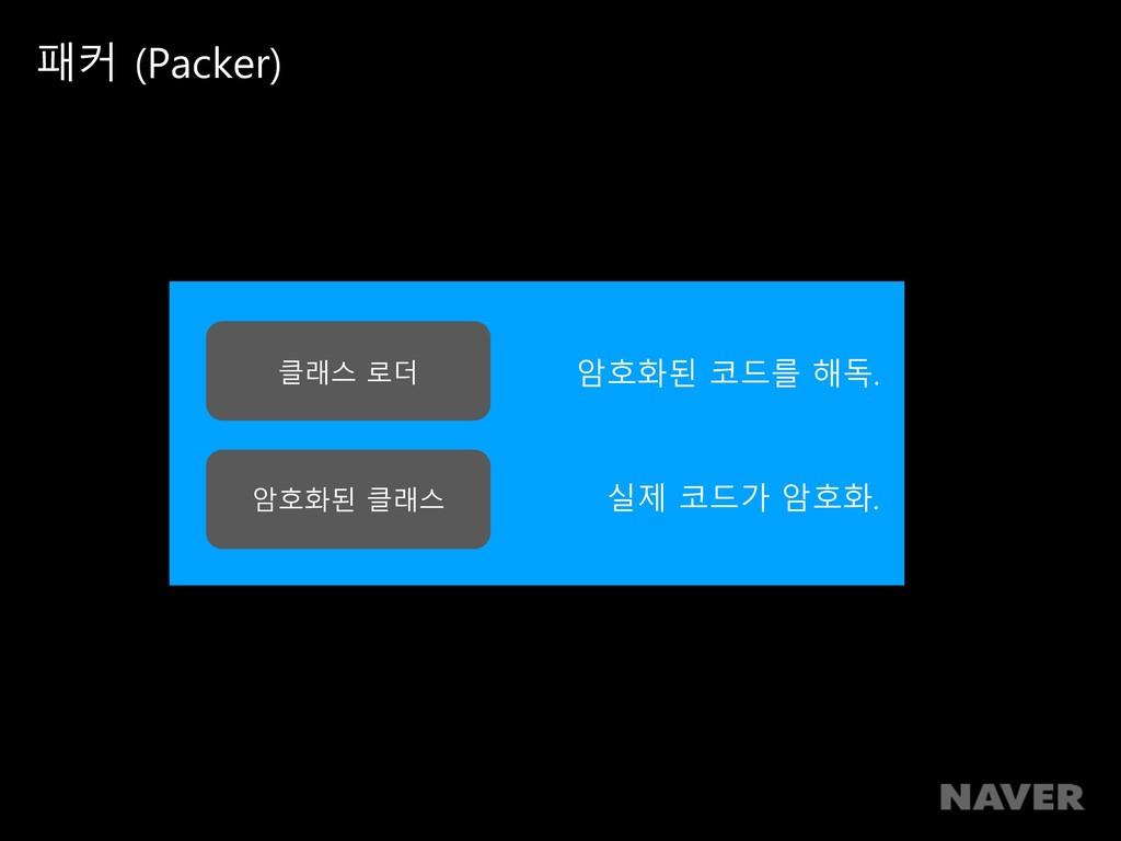 패커 (Packer) 클래스 로더 암호화된 코드를 해독. 암호화된 클래스 실제 코드가...