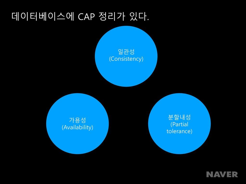 일관성 (Consistency) 가용성 (Availability) 분할내성 (Part...