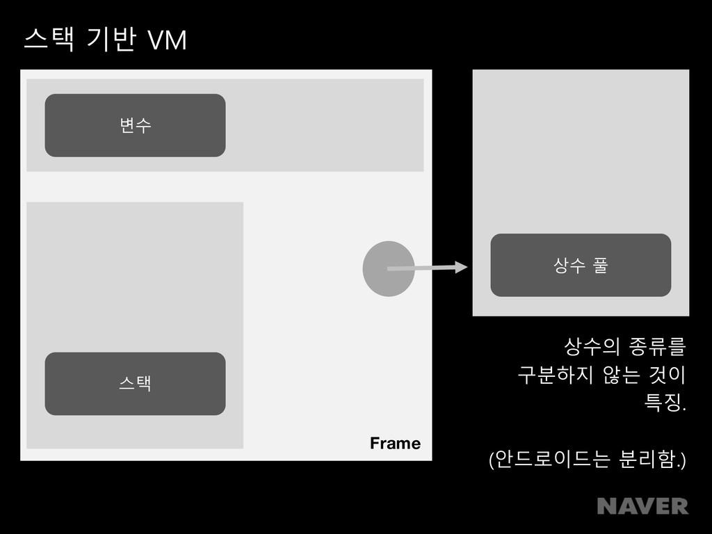 스택 기반 VM 스택 변수 Frame 상수 풀 상수의 종류를 구분하지 않는 것이 특징...