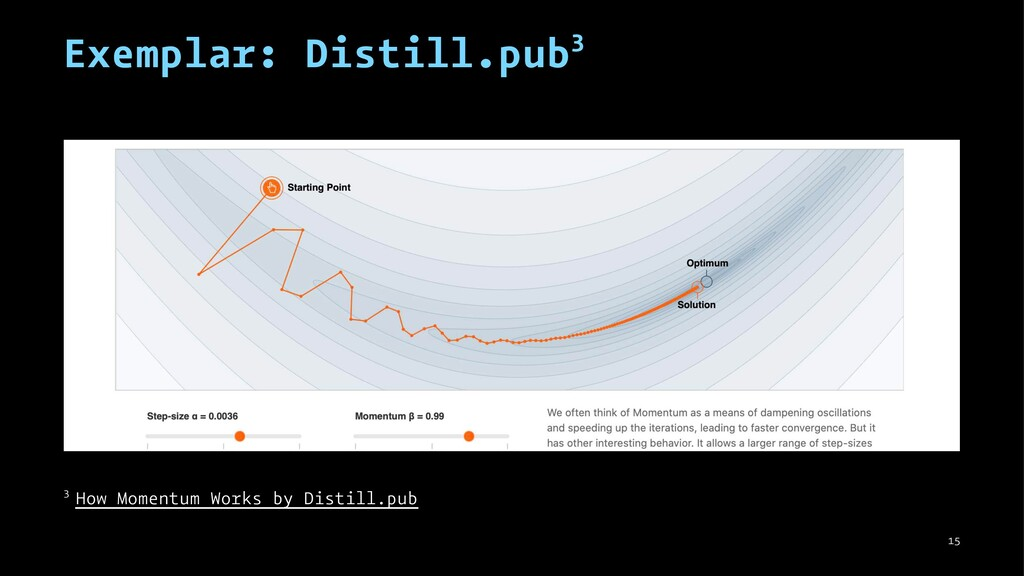 Exemplar: Distill.pub3 3 How Momentum Works by ...