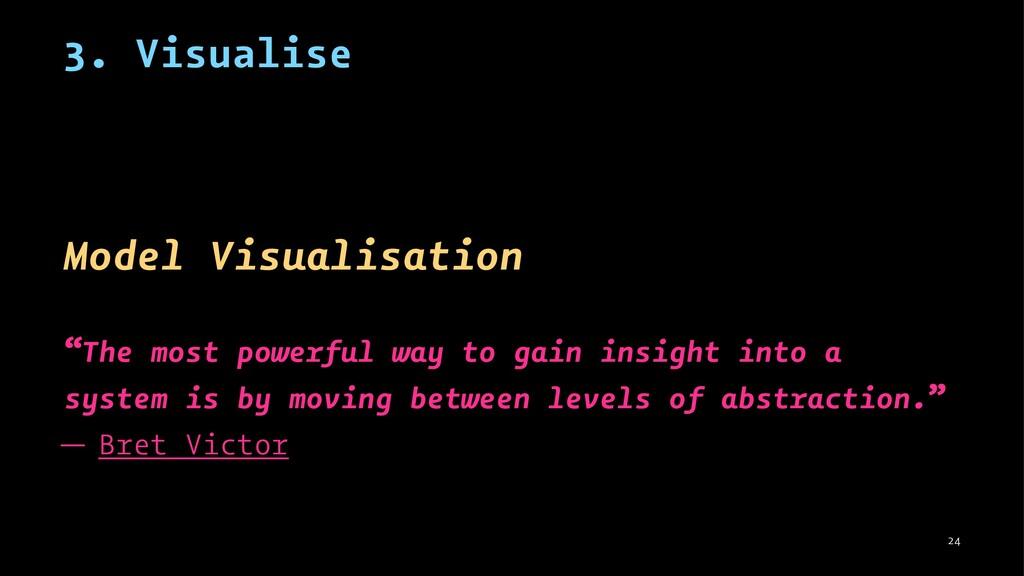 "3. Visualise Model Visualisation ""The most powe..."