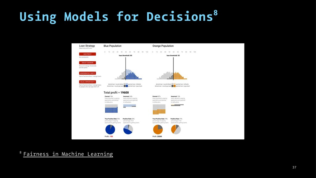 Using Models for Decisions8 8 Fairness in Machi...