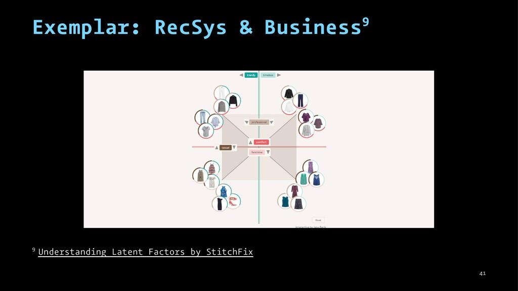 Exemplar: RecSys & Business9 9 Understanding La...