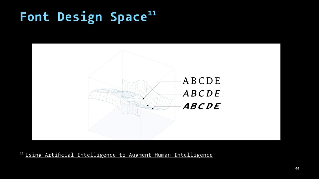 Font Design Space11 11 Using Artificial Intellig...