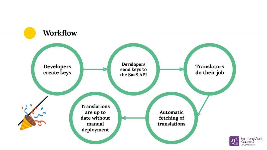 Workflow  Developers create keys Translators do ...