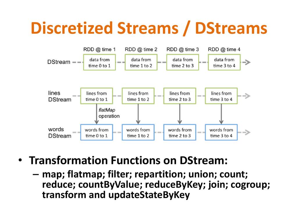 Discretized Streams / DStreams • Transformation...