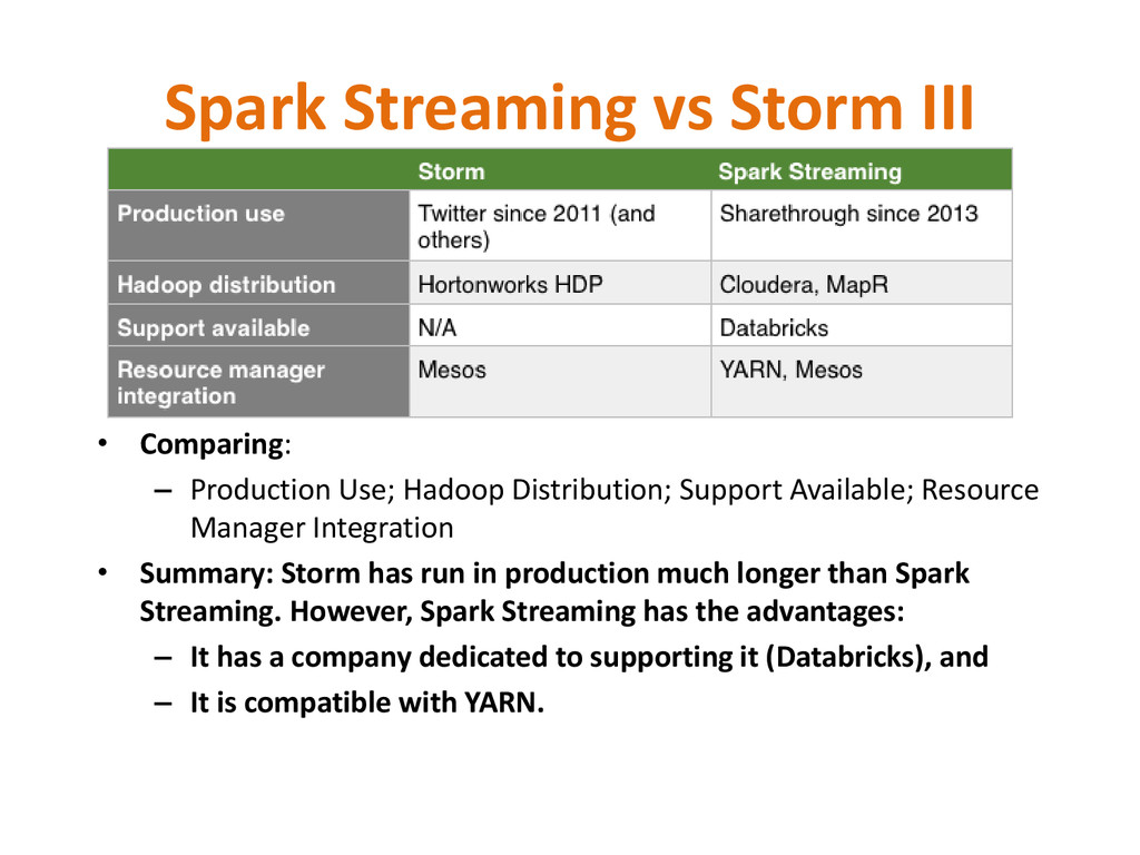Spark Streaming vs Storm III • Comparing: – Pro...