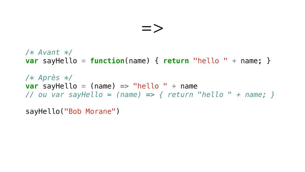 => /* Avant */ var sayHello = function(name) { ...