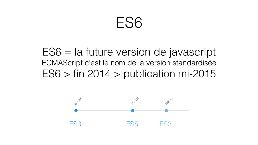 ES6 ES6 = la future version de javascript ECMAS...