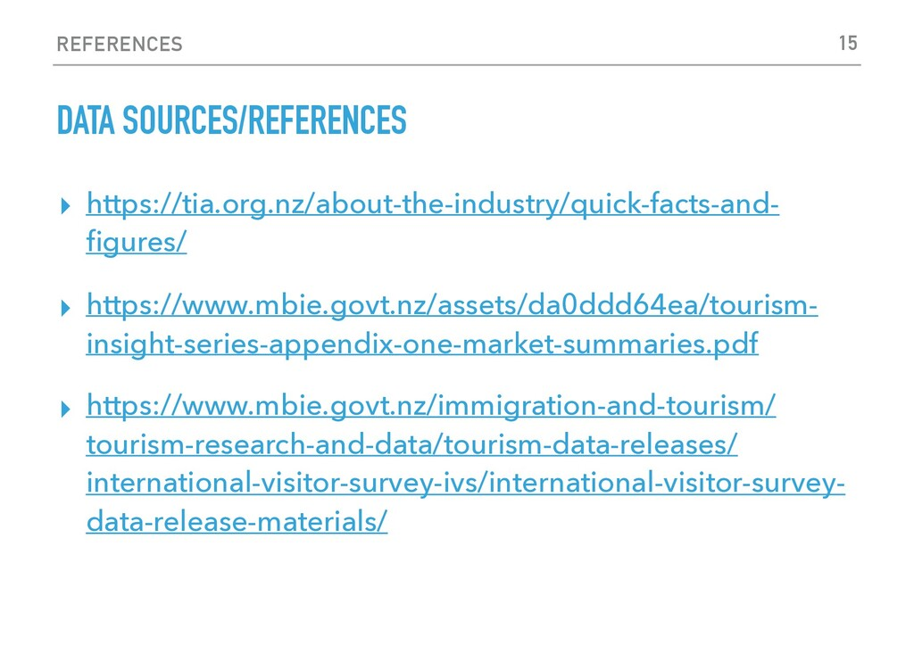REFERENCES DATA SOURCES/REFERENCES ▸ https://ti...